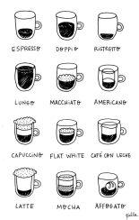 A5 x8 cafe